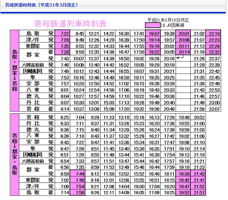 若櫻鐵道時刻表