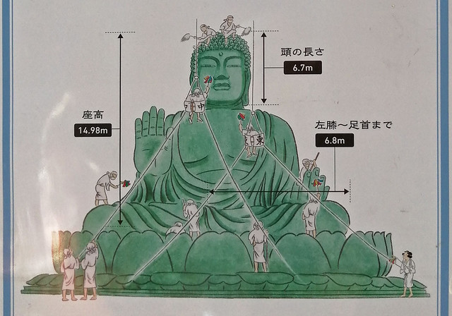 NARA, Grand Bouddha