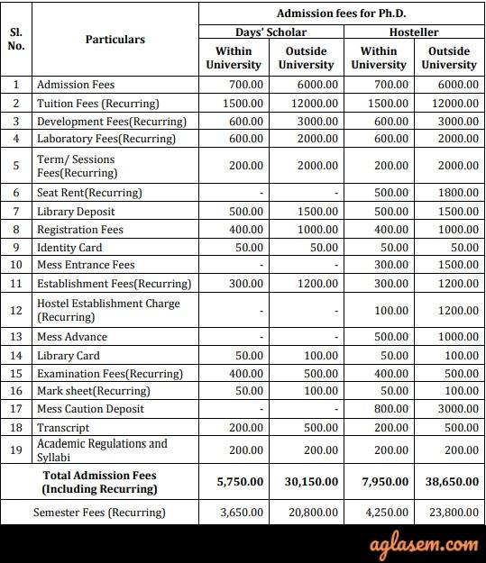 WBUAFS Admission 2020 - Notification, Application Form, Eligibility, Fee