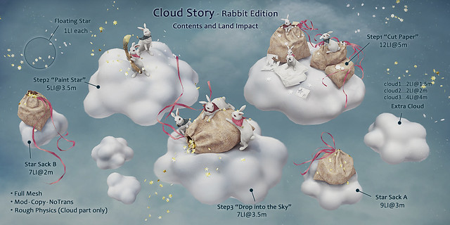 CloudStory-Rabbit- Contents and Land Impact