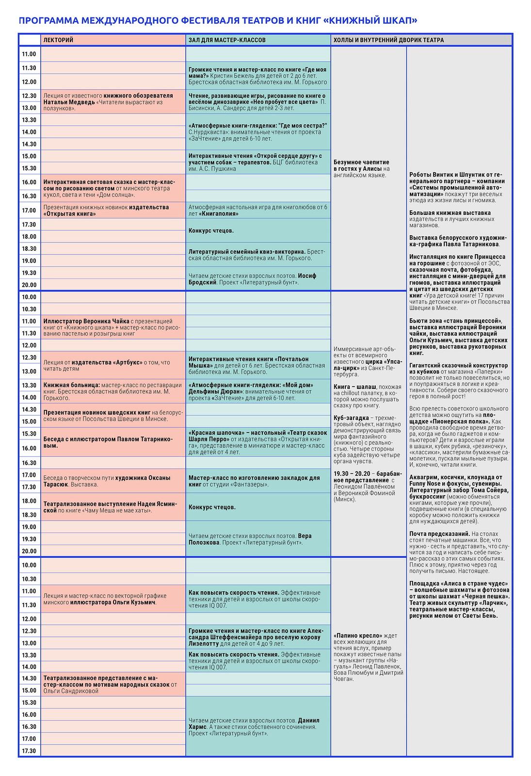 Таблица А3 2(2)
