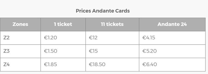 FireShot Capture 183 - Andante Card - Porto's public transport card - www.introducingporto.com