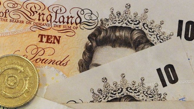 Bank of England ten pound note