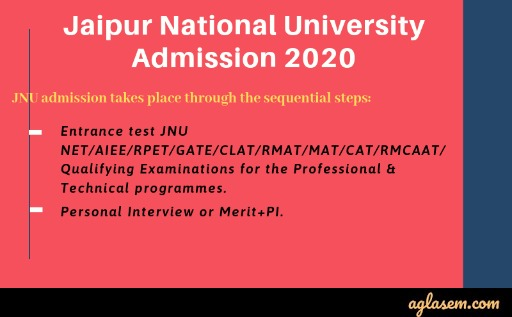Jaipur National University Admission 2020 - Application form (Available), Courses
