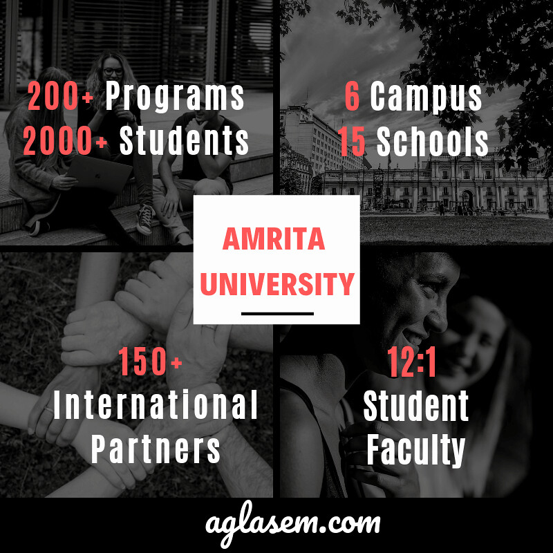 Amrita university MBA 2020 Admission