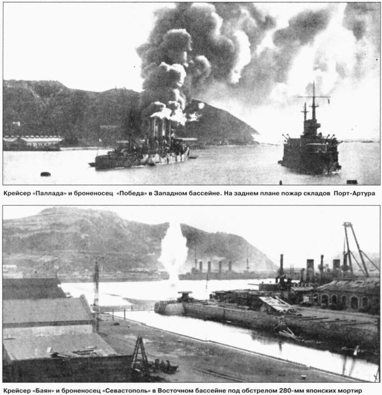 Гавань Порт-Артура под обстрелом