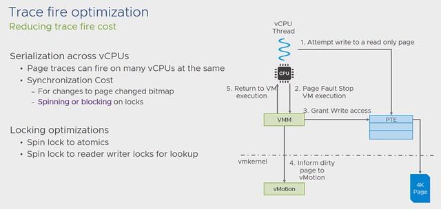 VMworld Reveals: vMotion innovations