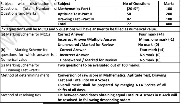 Question Pattern