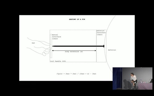 CCCamp talk screenshots