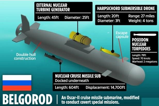 Así es el Belgorod, el mayor submarino nuclear ruso