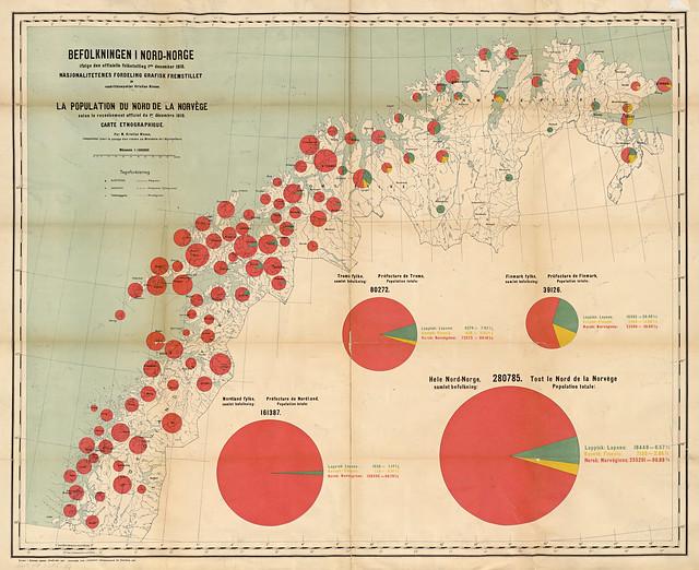 Befolkningen i Nord-Norge ifølge den offisielle folketelling 1ste desember 1910