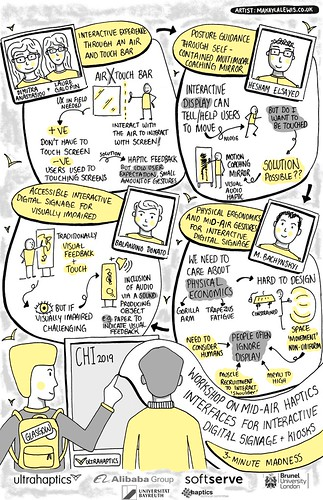 Sketchnotes from  CHI 2019 Workshop on Mid-Air Haptics Interfaces for Interactive Digital Signage and Kiosks (Drawn by Makayla Lewis) | by maccymacx