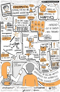 Sketchnotes from CHI 2019 Workshop on Mid-Air Haptics Interfaces for Interactive Digital Signage and Kiosks (Drawn by Makayla Lewis)