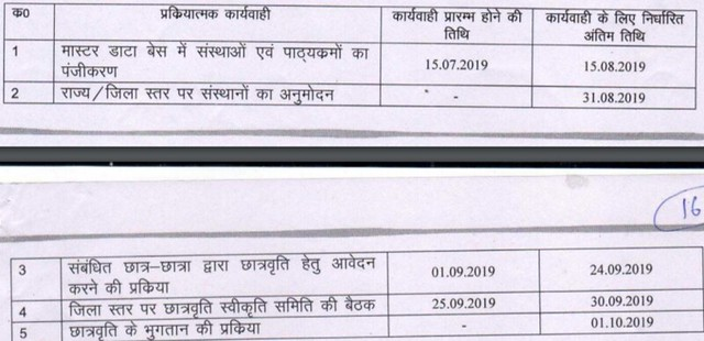 Ekalyan Scholarship Dates