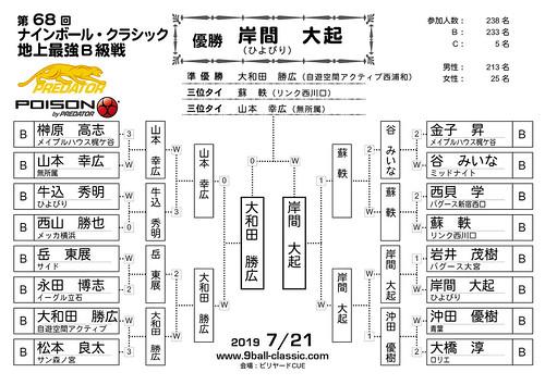 2019_02_24_決勝16横