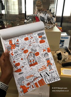 #TodaysDoodle No. 793 'Let's explore the toys I think I would have liked as a child' a sketchnote on location at V&A Museum of Childhood with SketchnoteLDN community