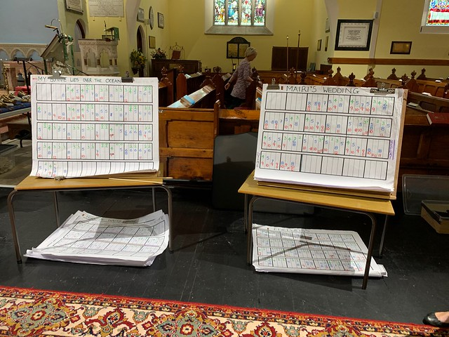 Handbell Chart in Kilbroney Parish Church