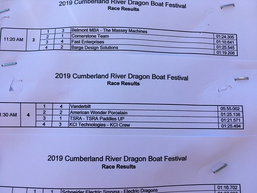 Dragon Boat results