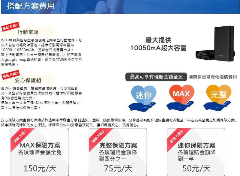 GLOBAL WiFi分享器5