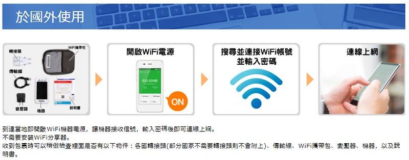 GLOBAL WiFi分享器8