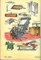 schede dizionario piccolo palazzi - anni 60