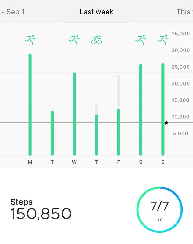 150,850 steps
