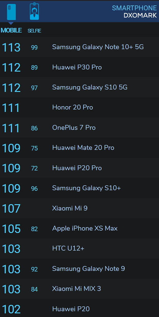 (chujy) Samsung Note10+ 開箱,傑出的一手 - 34