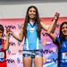 Cross Country XV Olimpiada Escolar - X Olimpiada Interempresas y Servicios Publicos