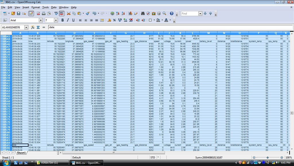 EUC crash spreadsheet values