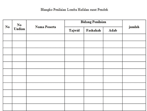 format-kriteria-penilaian-lomba-hafalan-surat-pendek