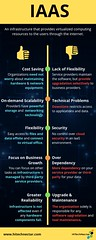 Advantages & Disadvantages of IaaS Explained