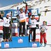 Overall Europa Cup Skicross