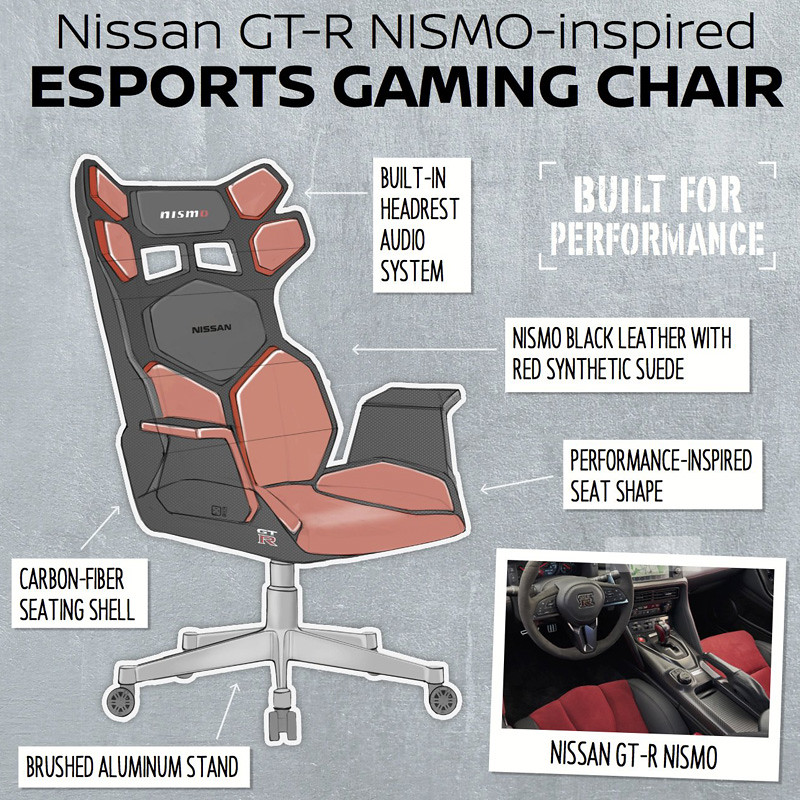d0a2a384-nissan-sketches-esports-gaming-chairs-1