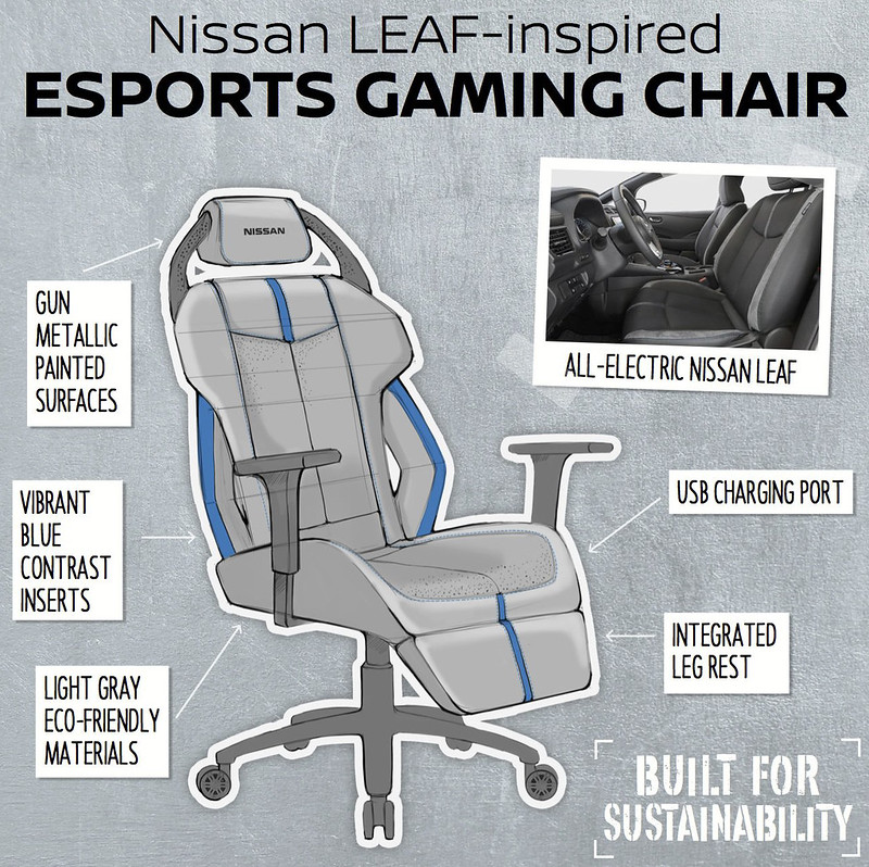6b5b9c51-nissan-sketches-esports-gaming-chairs-3