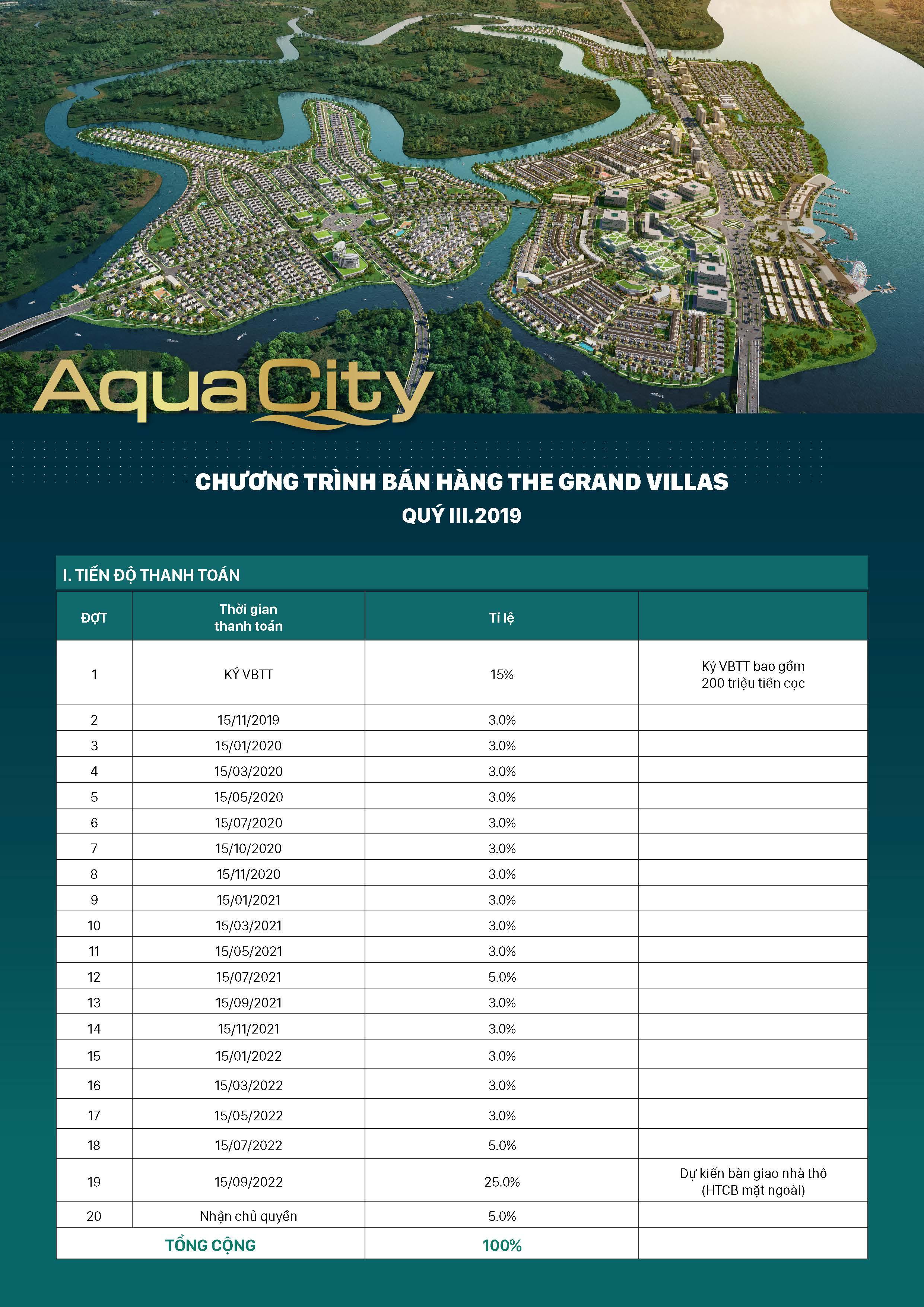 Chương trình bán hàng dự án Aqua City