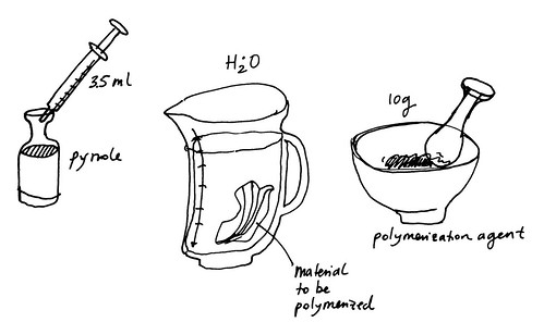 Polymerization process sketches
