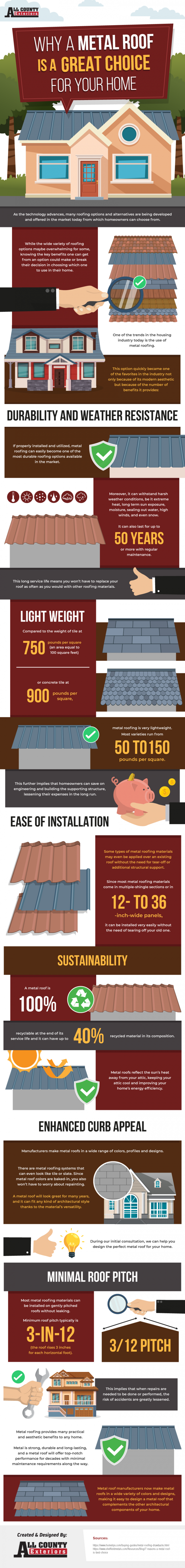 Why a Metal Roof is a Great Choice for Your Home