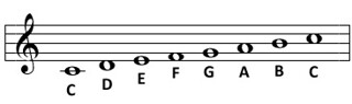 ukulele-major-scale-imajisemu