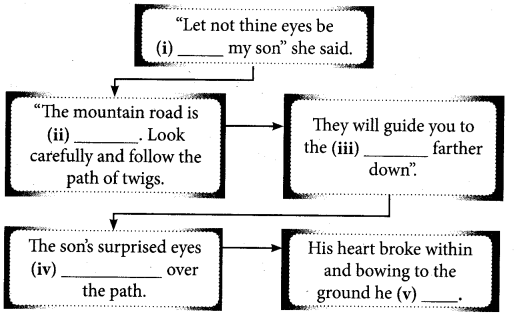 Tamilnadu Board Class 10 English Solutions Supplementary Chapter 4 The Aged Mother - 4