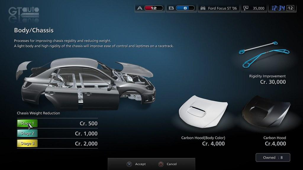 48742754892 26bcddd619 b - GT Sport – Wenn Bleifuß nicht ausreicht muss der Schraubenschlüssel her