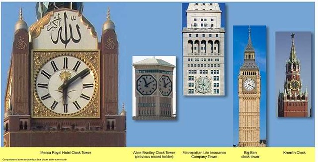 1947 9 Unknown Facts about the Clock Tower in Makkah 06