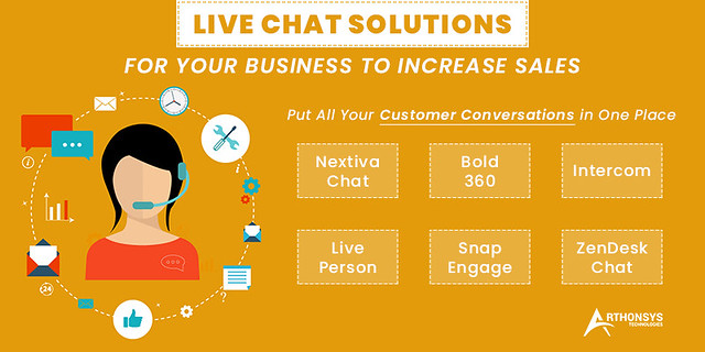 Live-Chat-Solutions-for-Your-Business-to-Increase-Sales