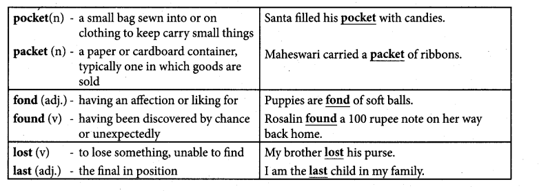 Tamilnadu Board Class 10 English Solutions Prose Chapter 7 The Dying Detective - 5