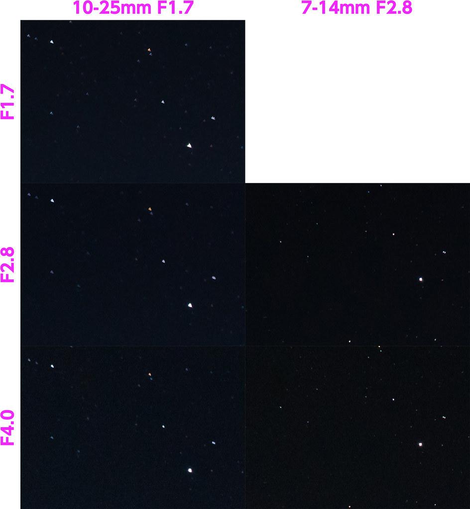 星ならべ200%拡大
