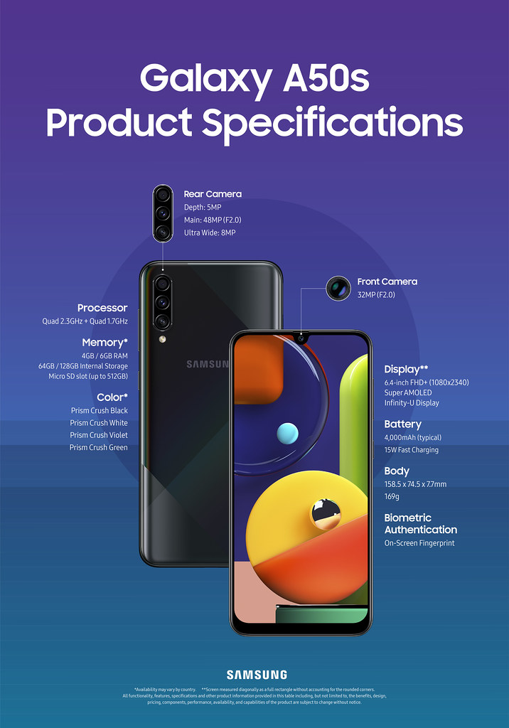 [Infographic]Galaxy_A50s_Product_Specifications