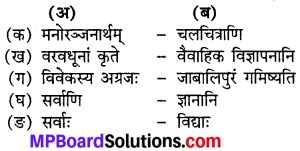 MP Board Class 8th Sanskrit Solutions Chapter 13 अन्तर्जालम् 1