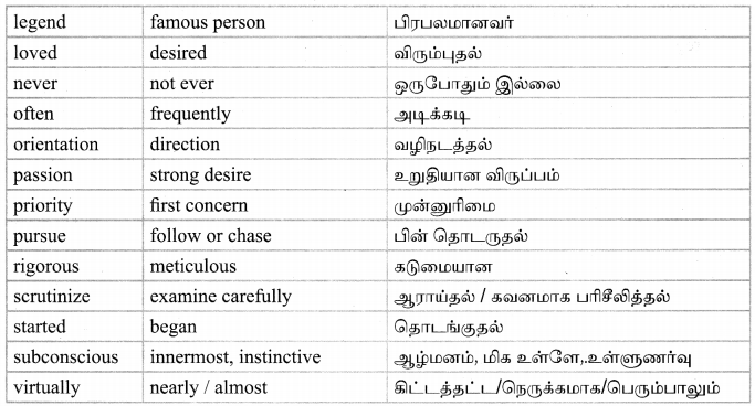 Tamilnadu Board Class 9 English Solutions Prose Chapter 1 Learning the Game - 17