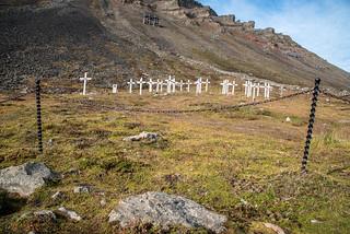 Longyearbyen, Spitsbergen 2019 ... a caol mining city