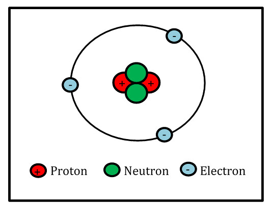 Image of the structure of an atom