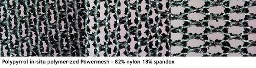 Polymerized fabrics